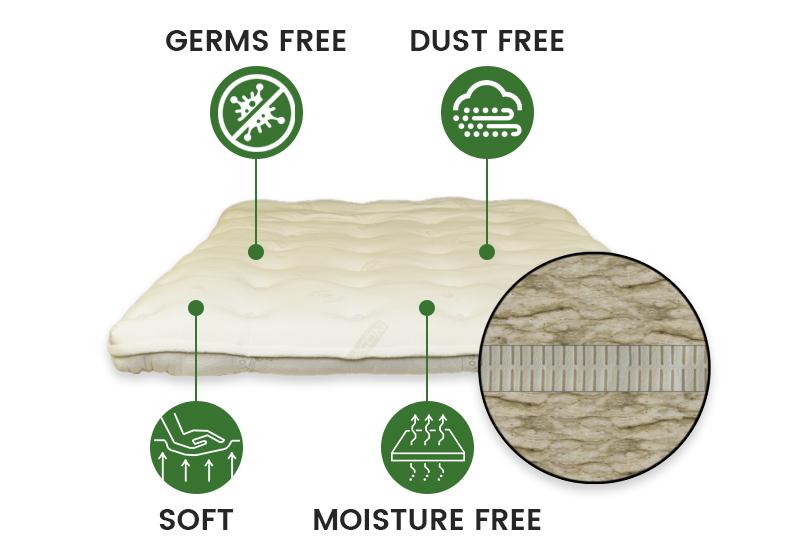 benefit of a mattress topper